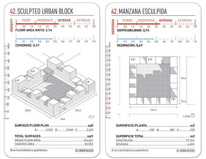 50 Urban Blocks. Learn How to Design an Sculpted Urban Block