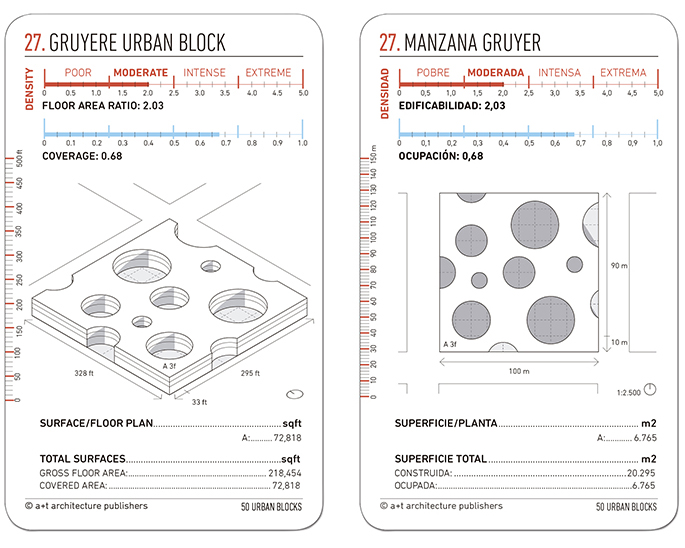 50 Urban Blocks. Learn How to Design a Gruyere Urban Block