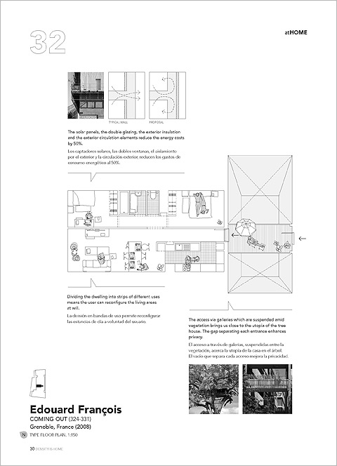 Density is Home. Case studies (5)