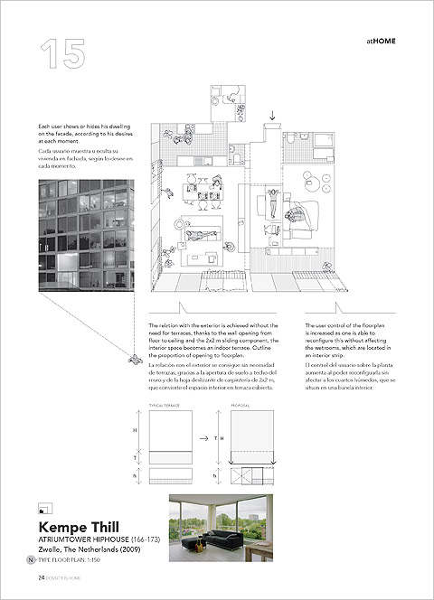Density is Home. Casos de estudio (4)