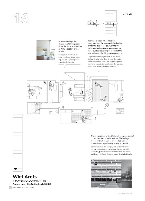 Density is Home. Case studies (6)