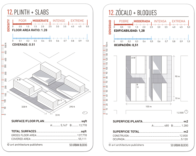 50 Urban Blocks. Learn How to Design a Plinth + Slabs Urban Block.