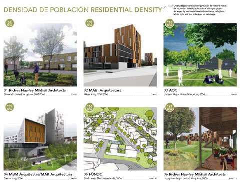 Density projects