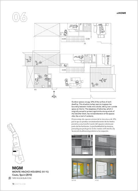 Density is Home. Case studies (1)